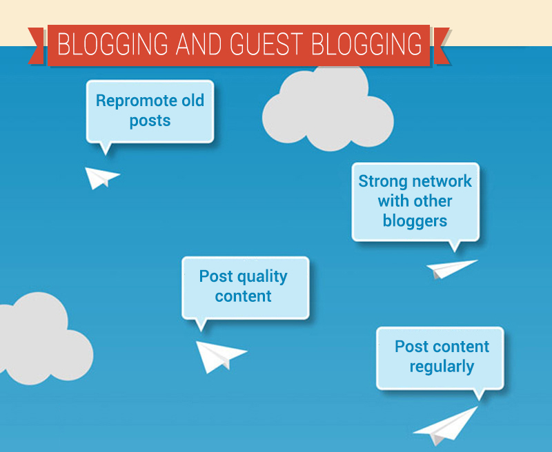 Blogging-and-Guest-Blogging