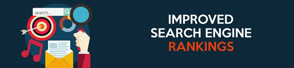 Improved Search Engine Rankings, Social network for website