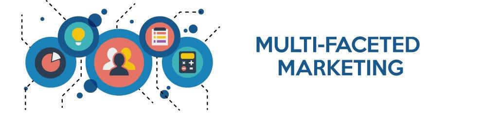 Multi-Faceted Marketing, Social network for website