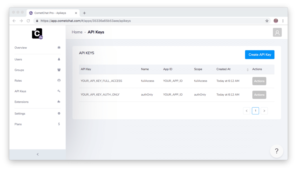 List of automatically created API keys